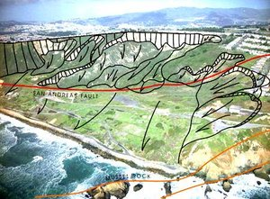 Massive landslide developed along San Andreas Fault near San Francisco, Geotechnical Group Graz (GGG).